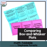 Comparing Box-and-Whisker Plots Math Foldables
