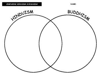 Comparing Buddhism and Hinduism - Venn Diagram