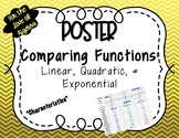 Comparing Characteristics of Linear, Quadratic, & Exponential Functions POSTER