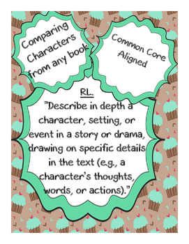 Comparing Characters Common Core Aligned