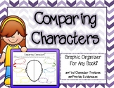 Comparing Characters Graphic Organizer: Character Traits {