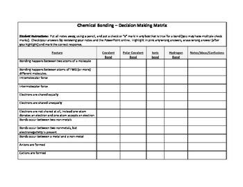 Comparing Chemical Bonds - A Decision Making Matrix Worksheet | TpT