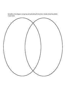Comparing Common Topics Worksheet