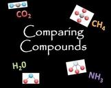 Comparing Compounds