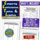 Comparing Confucianism, Taoism, & Legalism! Common Core Pr