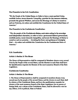 Comparing Constitutions North and South