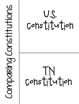 Comparing Constitutions- U.S. & TN