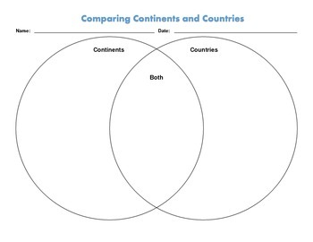 Comparing Continents and Countries Reading and Venn Diagram