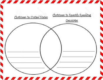 Comparing/Contrasting Christmas in Cultures Venn