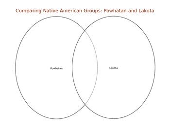 Comparing & Contrasting: Lakota & Powhatan