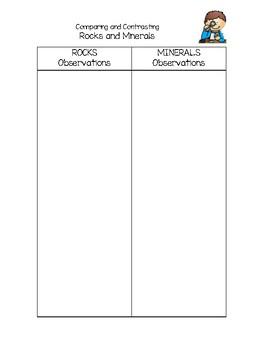 Comparing & Contrasting Rocks & Minerals Observation Sheet