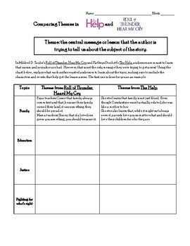 Comparing & Contrasting Themes of Roll of Thunder and The Help