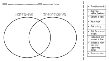 Comparing & Contrasting Writing Types