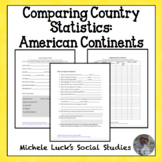 Comparing Country Statistics American Continents Research Centers Activity
