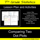Comparing Data Shown in Dot Plots - 7th Grade Statistics
