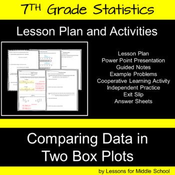 Comparing Data in Two Box Plots - 7th Grade Statistics