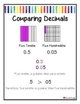 Decimals - Comparing