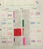 Comparing Decimals Interactive Notebook Entry, Homework, E
