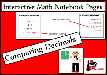 Comparing Decimals Lesson for Interactive Math Notebooks