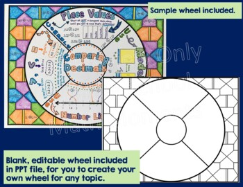 Comparing Decimals Math Wheel | Fun Note-Taking Format