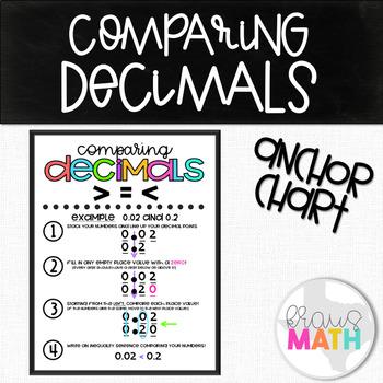Comparing Decimals: Poster/Anchor Chart/Graphic Organizer!