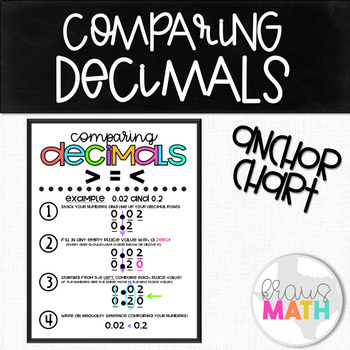 Comparing Decimals: Poster/Anchor Chart/Graphic Organizer!