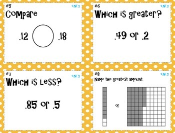 Comparing Decimals Task Cards ~Aligned to CCSS 4.NF.7 ~
