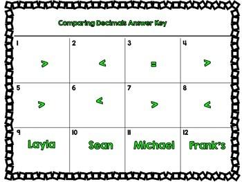 Comparing Decimals Through Thousandths-12 Task Cards