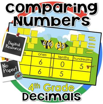 Comparing Decimals (Up to 99.99) 4th grade - Digital Resource