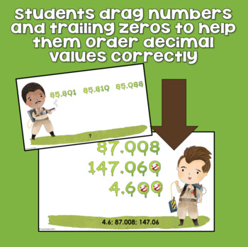 Comparing Decimals to the thousandths place - Digital Resource