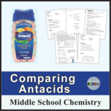 Comparing Different Brands of Antacid