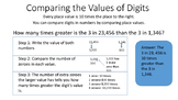 Comparing Digit Values/ Renaming Numbers Anchor Chart
