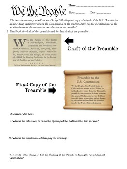 Comparing Drafts: Preamble to the US Constitution