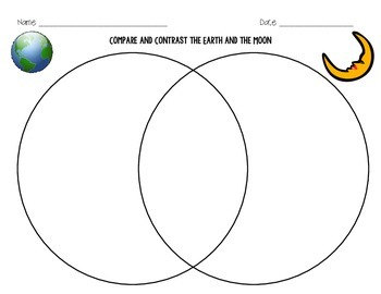 Comparing Earth and Moon Venn Diagram