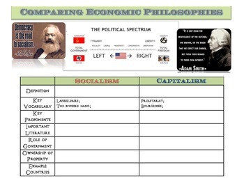 Comparing Economic Philosophies Graphic Organizer: Socialism vs. Capitalism