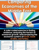 Comparing Economies of the Middle East: A Color-Coding Activity