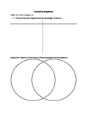 Comparing Ecosystems
