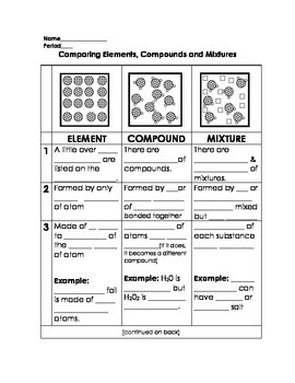 Comparing Elements, Compounds and Mixtures