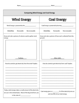 Comparing Energy Sources Graphic Organizer