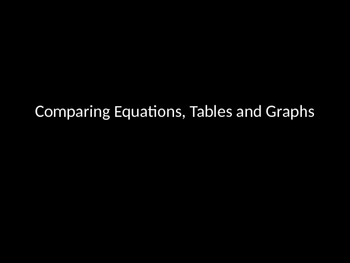 Comparing Equations, Tables & Graphs