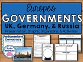 European Governments: UK, Germany, and Russia (SS6CG3)