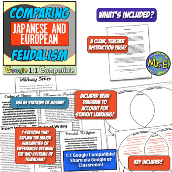 Comparing Feudalism in Europe and Japan:  A Self-Directed Learning Activity!