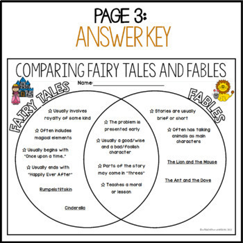 comparing fairy tales and fables venn diagram by a teacher on a mission. Black Bedroom Furniture Sets. Home Design Ideas