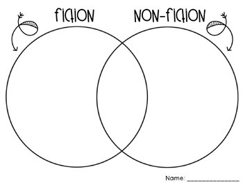 Comparing Fiction and Nonfiction Printables