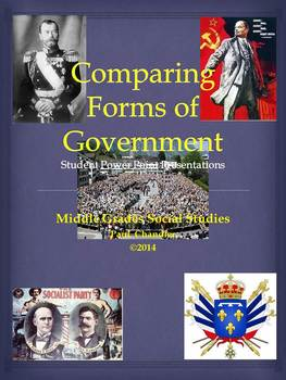 Comparing Forms of Government Presentation Project