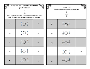 Comparing Fractions Self-Check Task Cards