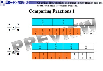 Comparing Fractions 1 (Part of Fractions Unit)