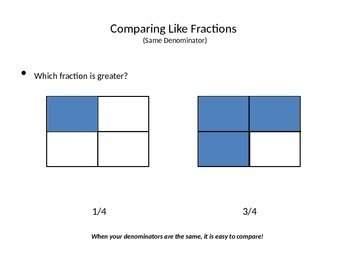 Comparing Fractions Presentation