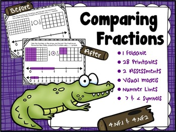 """Comparing Fractions """"Fractions on a Number Line"""""""