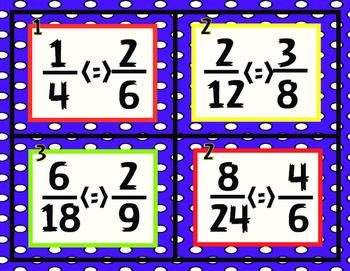 Comparing Fractions- 2 Game Set!  TEKS 4.3